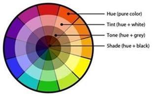 تأثير اللون على المستخدم. Clip_image014_thumb1