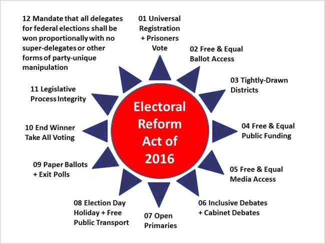 NEIL KEENAN UPDATE   An Open Letter To Donald J. Trump Election-reform