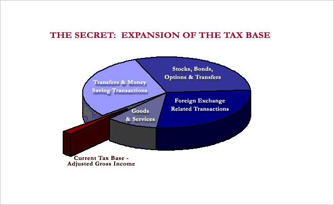 NEIL KEENAN UPDATE   An Open Letter To Donald J. Trump Tax-base-expansion