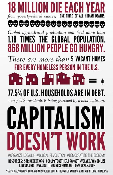 Beyond the Stink of Capitalism - Creating a REAL Free World Capitalism