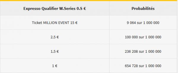Winamax Series – 14 000 000 € garantis ! 12020766235d4a8c299759c