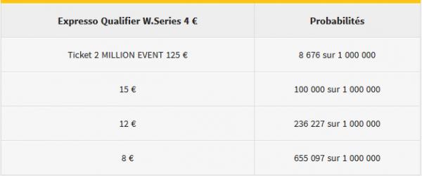Winamax Series – 14 000 000 € garantis ! 1359892535d4a80a389247