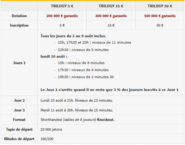 TRILOGY 6-max knockout – 1 000 000 € garantis ! 18169981975f23d0585fc81