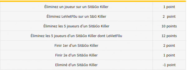 Gentleman Killer – avec Pierre Calamusa 3124594325e73944dcef54