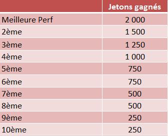 Blois PC au Winamax Poker Open ! 17160269985964e1ebea38d