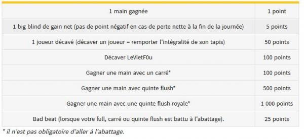 Le Challenge Fou Fou Fou – Avec Pierre Calamusa 3007175975cd03b397c8fe