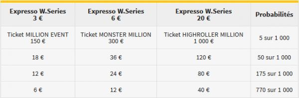 Winamax Series XX – 13 000 000 € garantis ! 3033096455a3b98ab15874