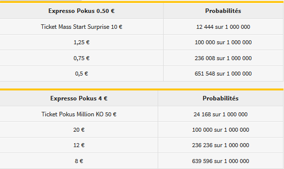 Winamax Pokus – 7 000 000 € garantis ! 10595456355f884053d1473