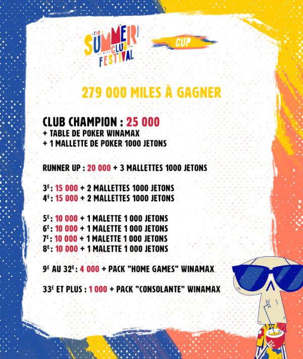 Summer Club Festival : La CUP - Rappel 9544110075ee2312d4a0b0