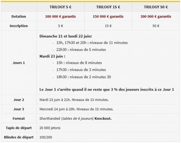 TRILOGY 6-max KO – 550 000 € garantis ! 13934106685ee9e0419836d