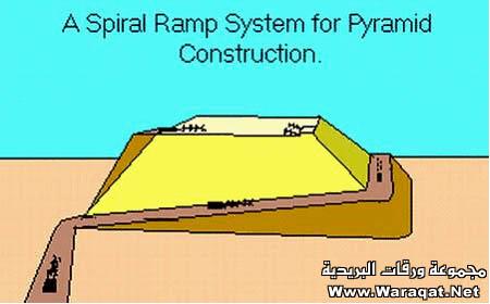 حقيقة بناء الأهرامات معجزة قرآنية بالصور Ahramat6