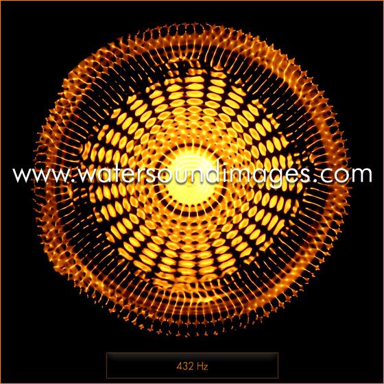 La différence entre la musique jouée à 432 Hz et celle jouée à 440 Hz 432hz