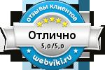 Оценки o aficko.forum2x2.ru