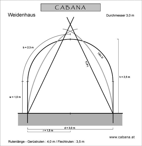 Las famosas Weidenhaus Weidenhaus-bauplan-30-1