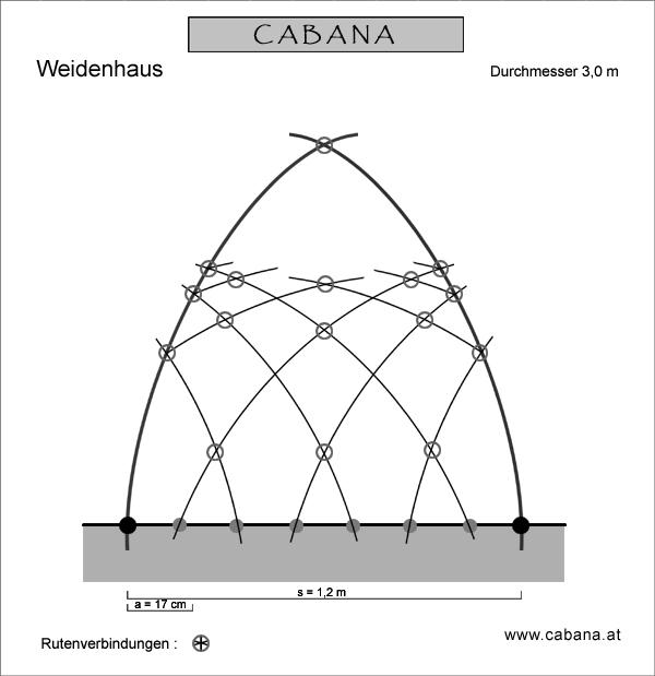 Las famosas Weidenhaus Weidenhaus-bauplan-30-3