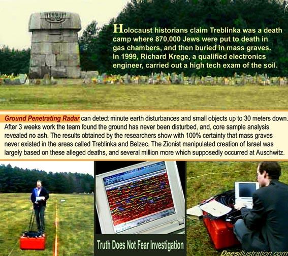 The Holocaust/Holohoax - Page 3 Dees-Radar%20(site)