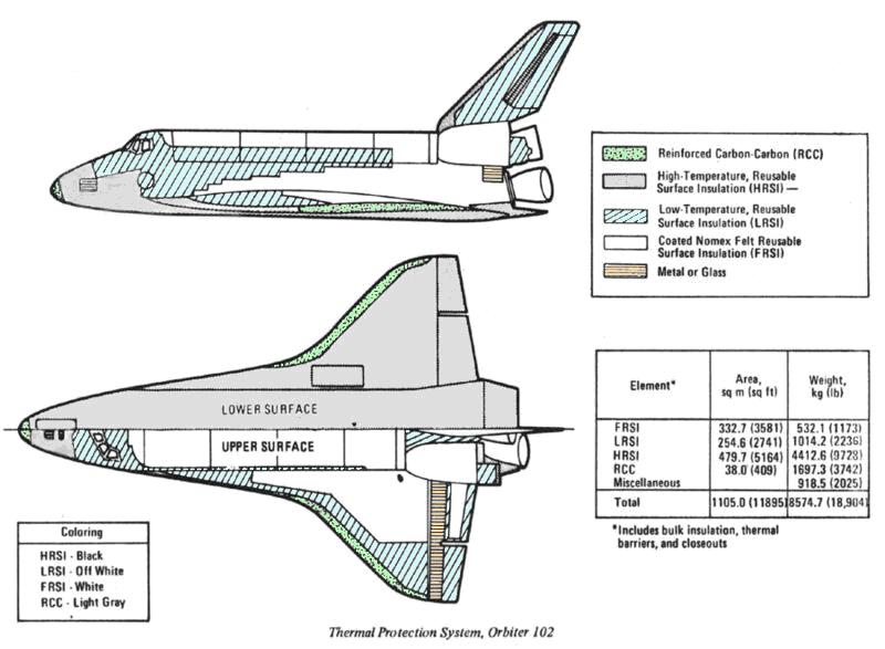 Die Mondlandung als Western Shuttle-material