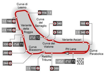 Formula 1 - Pagina 5 Autodromo_monza_01