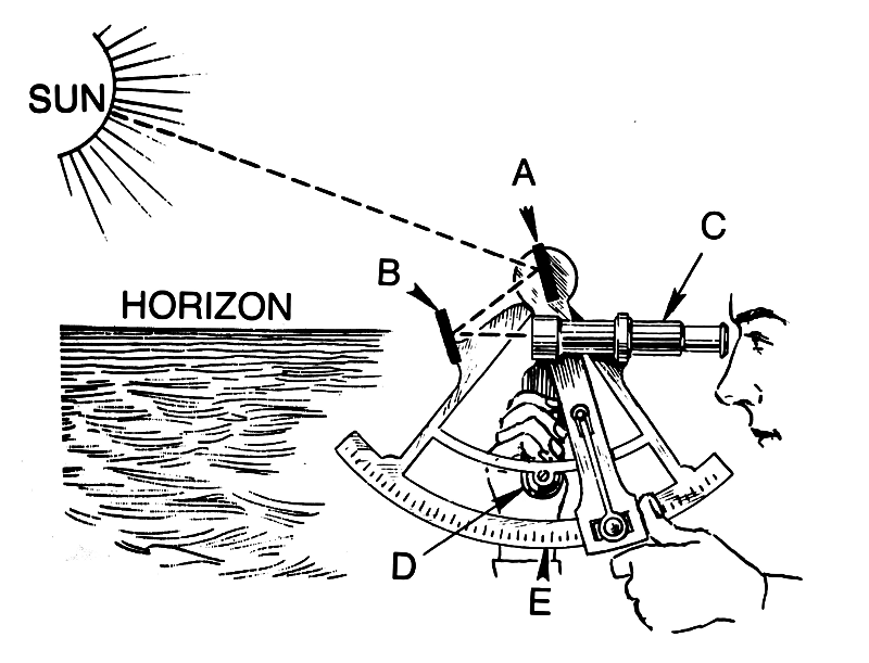The Size And Distance Of The Sun/Moon   Sextant