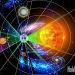 управление - Статьи: Управление собственной энергетикой. Astro4-150x150