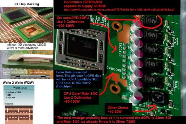 Xbox One - Page 21 Xbox-one-apu