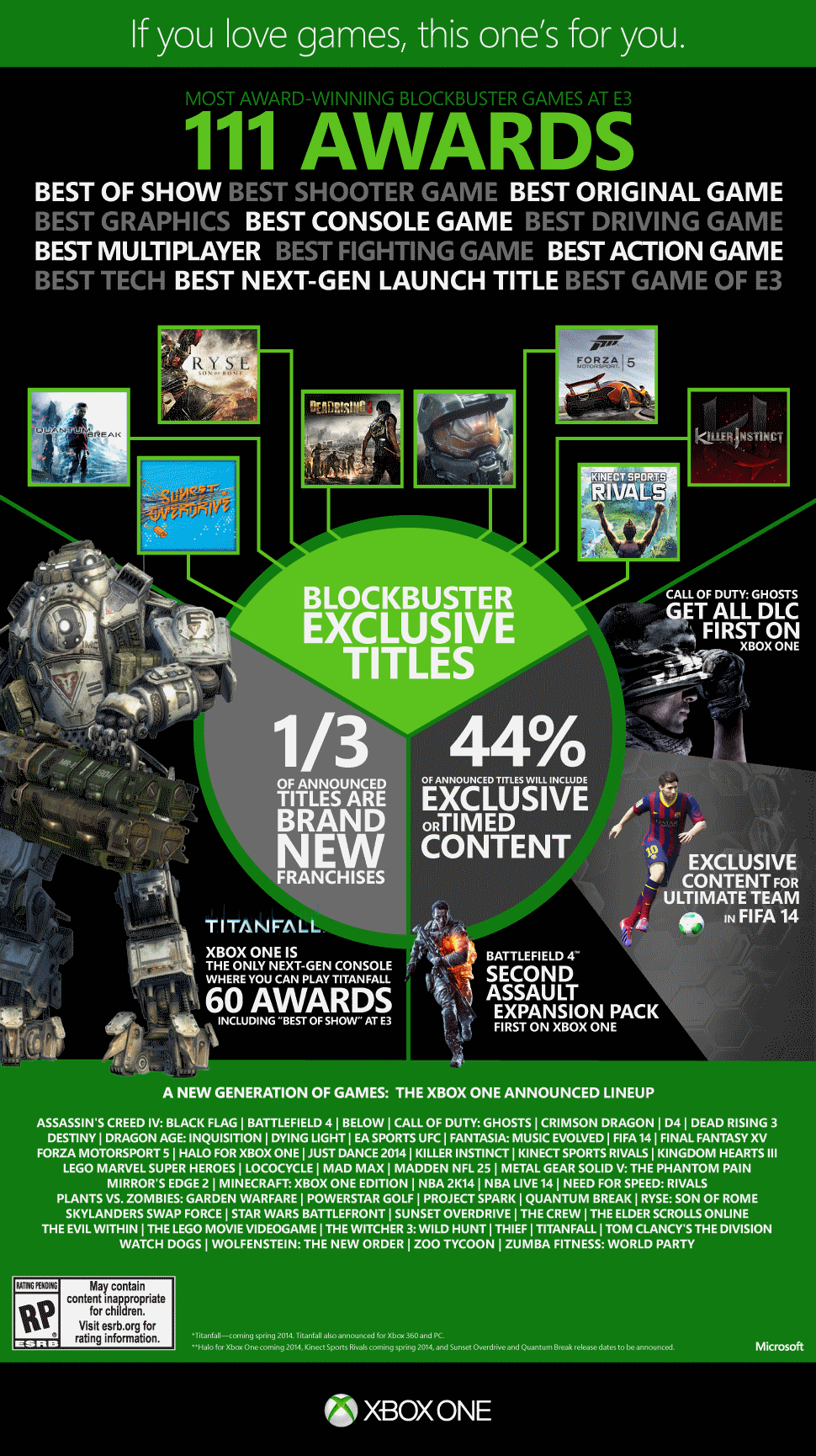 Xbox One - Page 21 Xbox-one-meilleurs-jeux