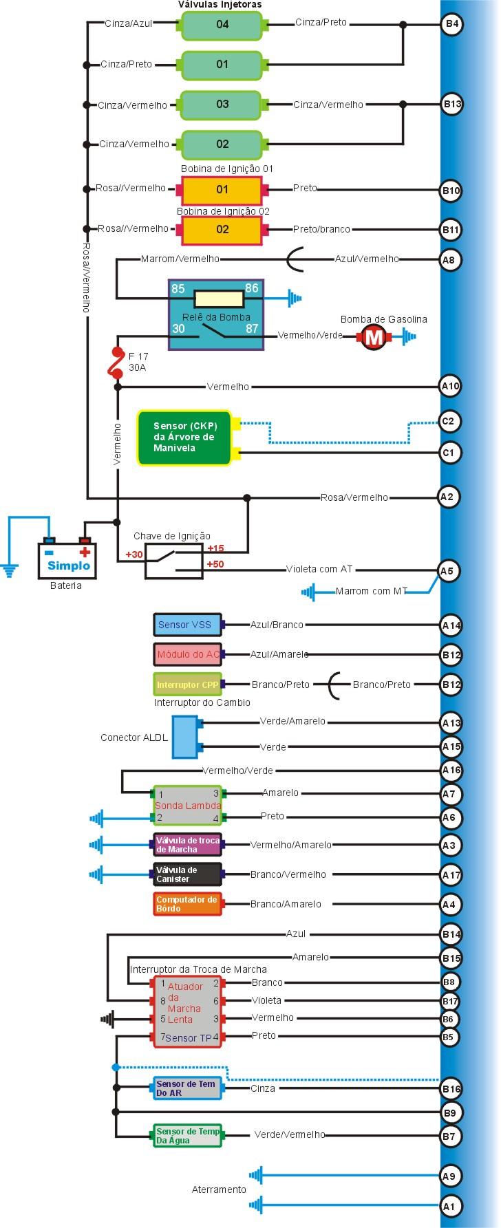 Esquema elétrico Mercedes Classe C W202 - 93 a 99 260118