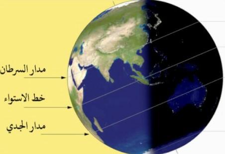 الارض في ابعد نقطة عن الشمس 203904