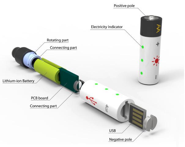 AA USB Concept Battery Aa_usb3