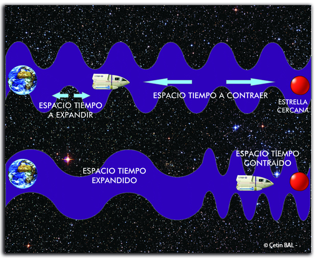 Breakthrough Starshot: Ya tenemos proyecto para llegar a Proxima Centauri 1el_motor_de%20curvatura