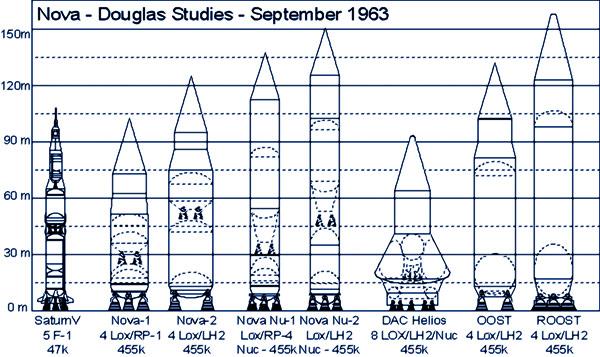 fusée saturn nova Nova-rockets