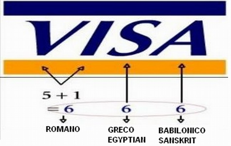 SAVEZ KRISTA PROTIV ANTIKRISTA Visa666