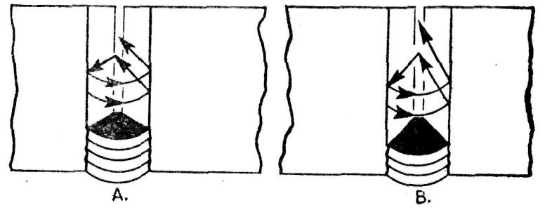 Soudures verticales Pratiq38