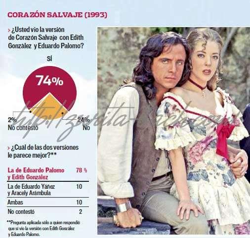 Дикое сердце/ Corazón Salvaje - Страница 19 Corazon_salvaje93