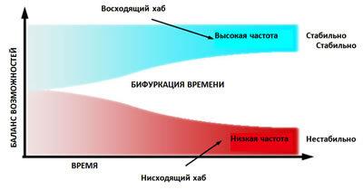 Лиза Ренье - Бифуркация времени сентябрь 2013 181470507