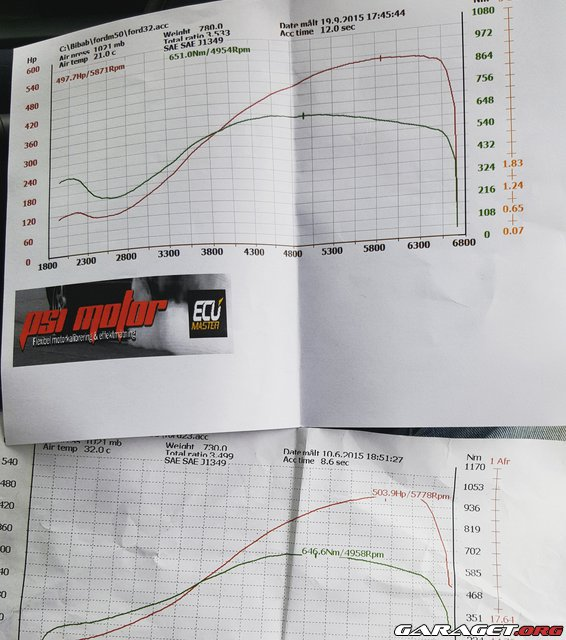Bitter_ - Ford Sierra M50B25 TURBO! 504hp & 651nm || vintermek och säsongskoll.  - Sida 10 112956-8b3ff69d53ec1de8ac51a8a5378e6b04