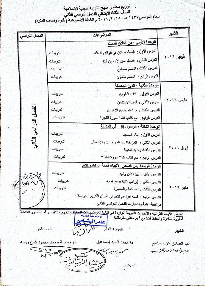 توزيع محتوى منهج التربية الاسلامية للصف الثالث الابتدائى 2015/2016 257557705