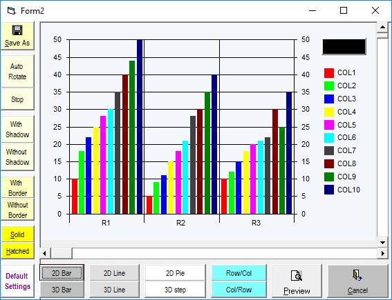 مثال اكثر من رائع يوضح كيفية استخدام الرسوم البيانية بمشروعك  326663692
