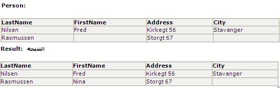 شرح لغة الاستعلامات الهيكلية SQL  183879855