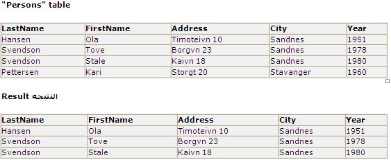 شرح لغة الاستعلامات الهيكلية SQL  243808638