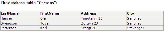 شرح لغة الاستعلامات الهيكلية SQL  982697752