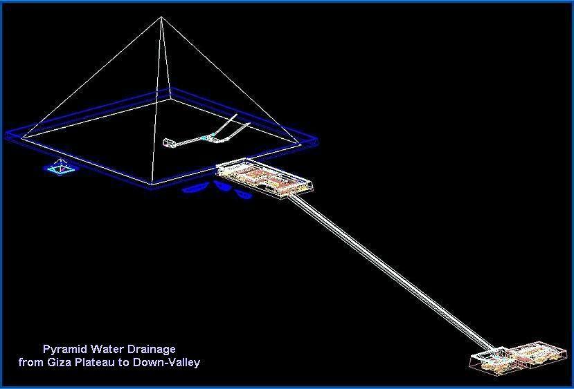 أسرار الهرم الأكبر ونظريات كيفية بناؤه 453650521