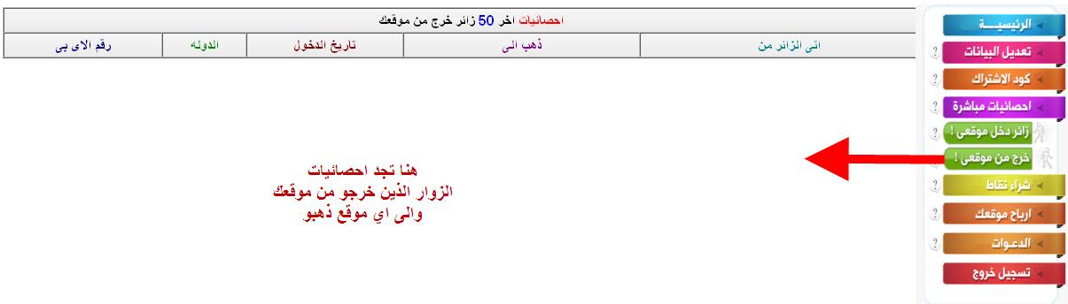 شرح طريقة كسب الاف الزوار من خلال تبادل الزيارات مع المواقع 264756453