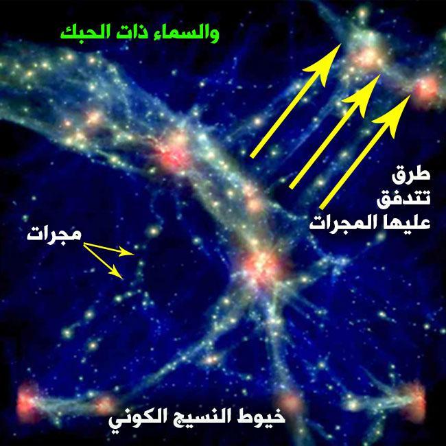 كلمة قرآنية تشهد بصدق القرآن  441833758