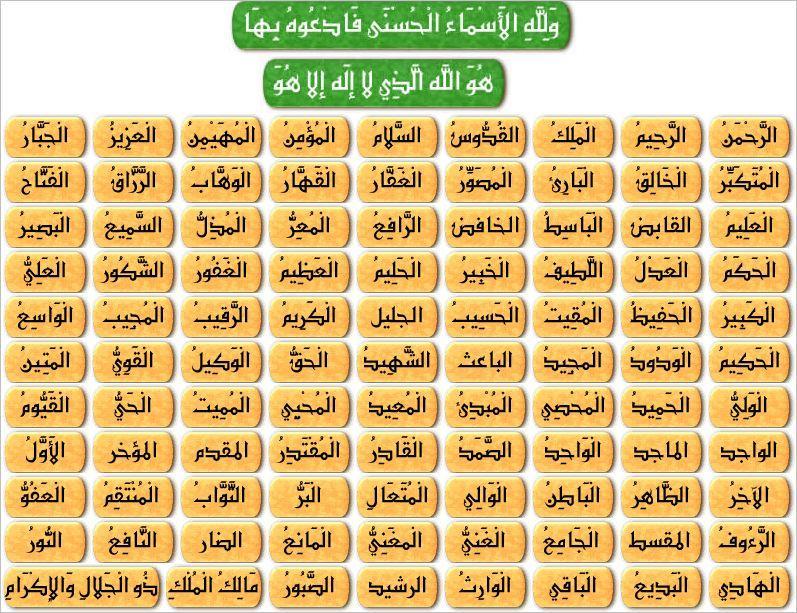 بحث طبي عن التسبيح بأسماء الله الحسنى 633007734