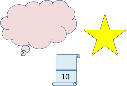 استراتيجيات حديثة في تدريس وتقييم مادة الكيمياء والعلوم 776281556