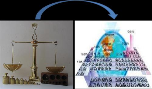 استراتيجيات حديثة في تدريس وتقييم مادة الكيمياء والعلوم 837107539