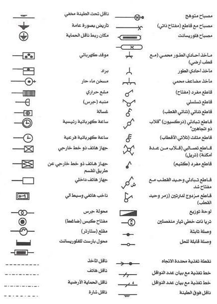 الرموز في المخطط الكهربائي - صفحة 2 211696932