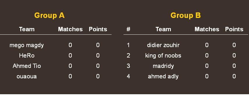 نتائج  دور المجموعات لبطولة Champion Manger النسخة الثانية (المجموعتين الاولى والثانية) 104803167