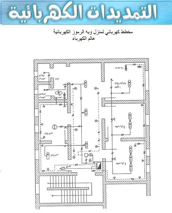 بعض ما يجب تعلمه عن الرموز الكهربائية والمصطلحات ووصفها لكي تعينك على قراءة المخطط الكهربائي 951670825